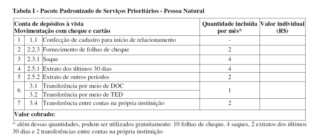 Bancos img 1